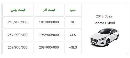 قیمت هیوندای سوناتا 2018 هیبرید دوباره افزایش یافت- بهمن 96