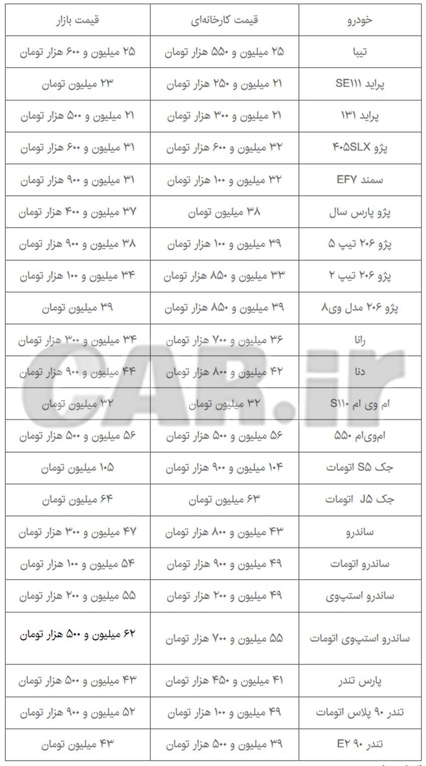 قیمت چند خودروی داخلی در بازار افزایش یافت + جدول