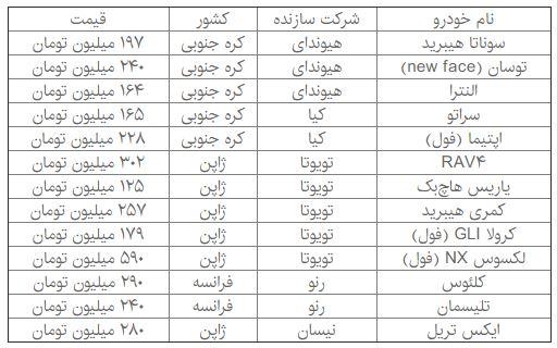 این هفته قیمت چند خودروی وارداتی افزایش یافت