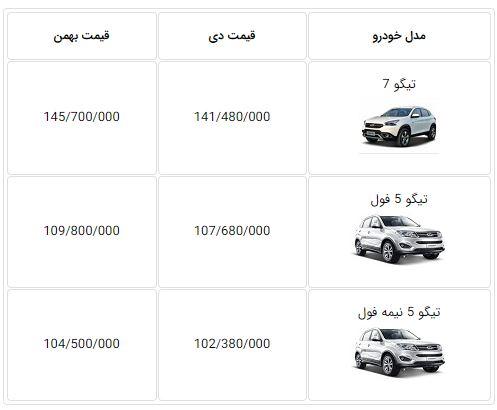 قیمت جدید ماشین تیگو