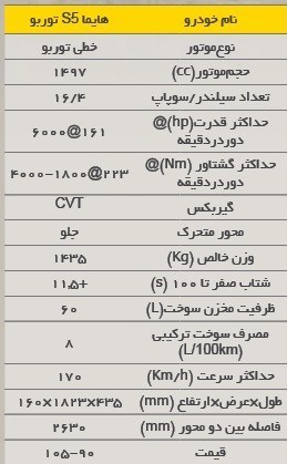 تست و بررسی هایما S5 محصول جدید ایران خودرو