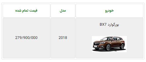 اعلام قیمت خودروی جدید بورگوارد BX7 در ایران