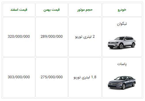 اعلام قیمت جدید فولکس پاسات و تیگوان 2018 در ایران