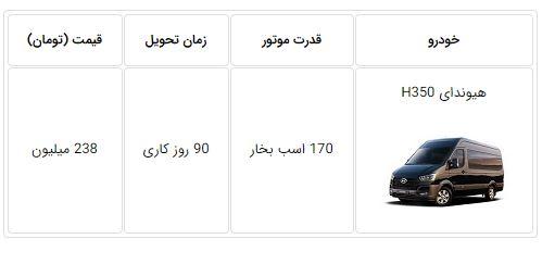 تعیین قیمت ون جدید شرکت هیوندای در ایران