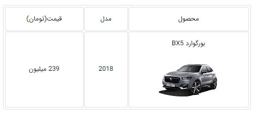 اعلام قیمت بورگوارد  BX5 در ایران