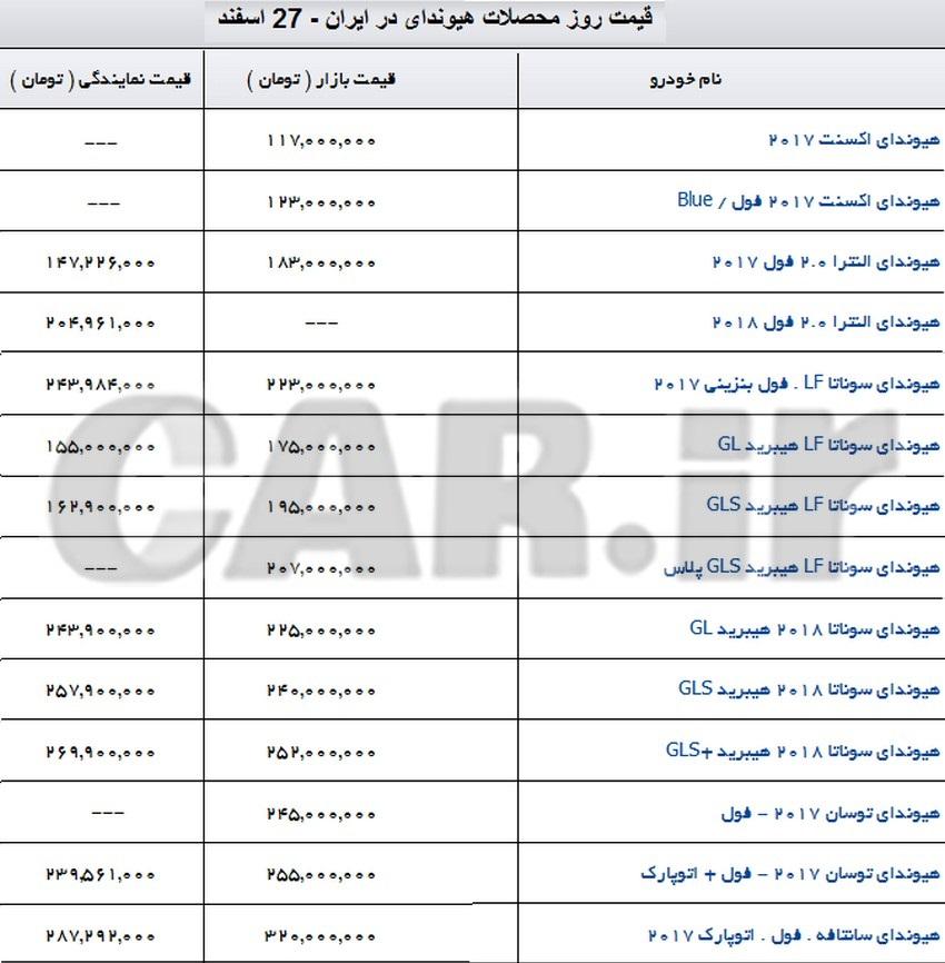 قیمت روز کلیه محصولات هیوندای در ایران – 27 اسفند