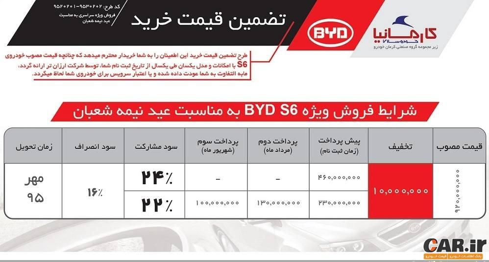 BYD S6