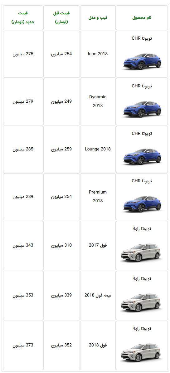 اعلام قیمت جدید محصولات تویوتا در ایران - فروردین 97