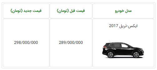 اعلام قیمت جدید نیسان ایکس تریل در ایران - فروردین 97