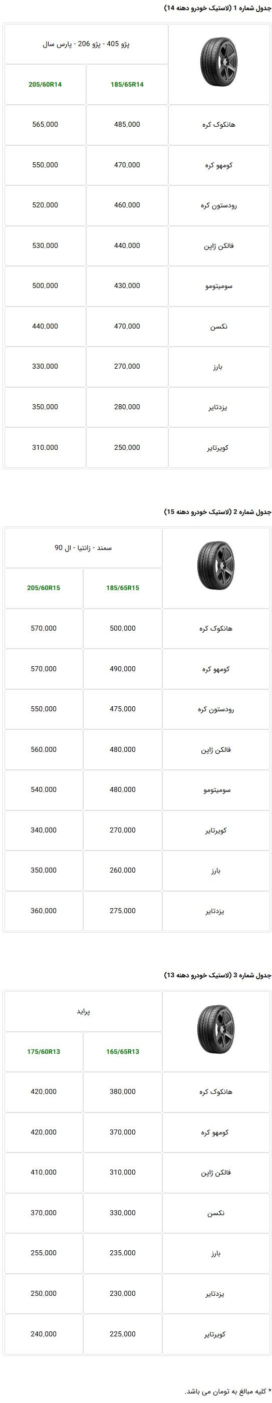 جدول قیمت روز پرفروش ترین لاستیک های خودرو در بازار