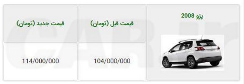 اعلام قیمت جدید برای پژو 2008