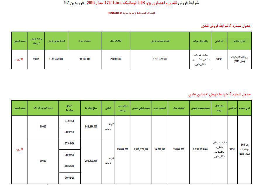 اعلام شرایط جدید فروش نقد و اقساطی پژو 508 - فروردین 97