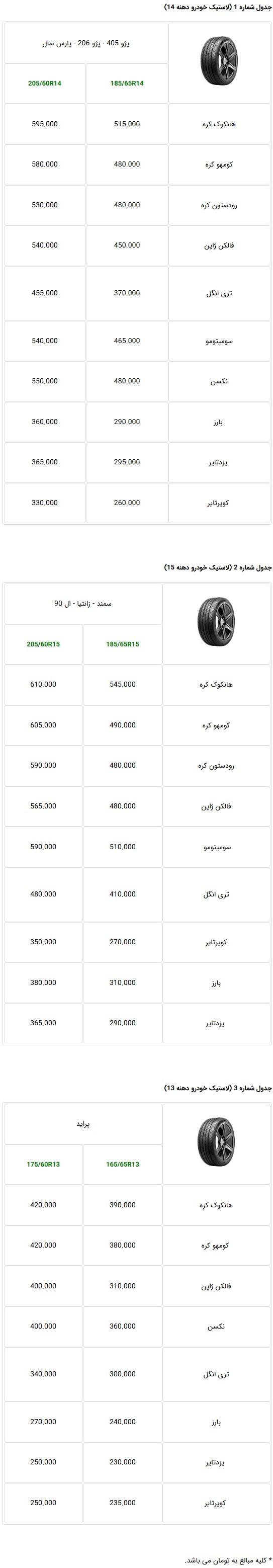 جدول قیمت جدید پرفروشترین لاستیکهای خودرو در بازار