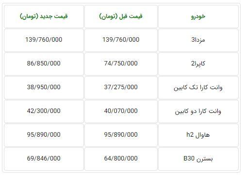 اعلام قیمت جدید محصولات گروه بهمن - اردیبهشت 97