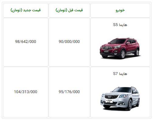 اعلام قیمت جدید هایما S7 و هایما S5 ایران خودرو - اردیبهشت 97
