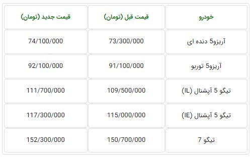 انتشار قیمت جدید محصولات چری در ایران + جدول