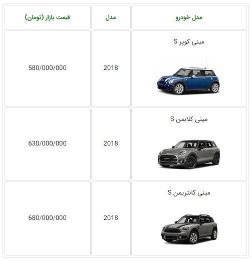 ورود خودروهای مینی به بازار + قیمت