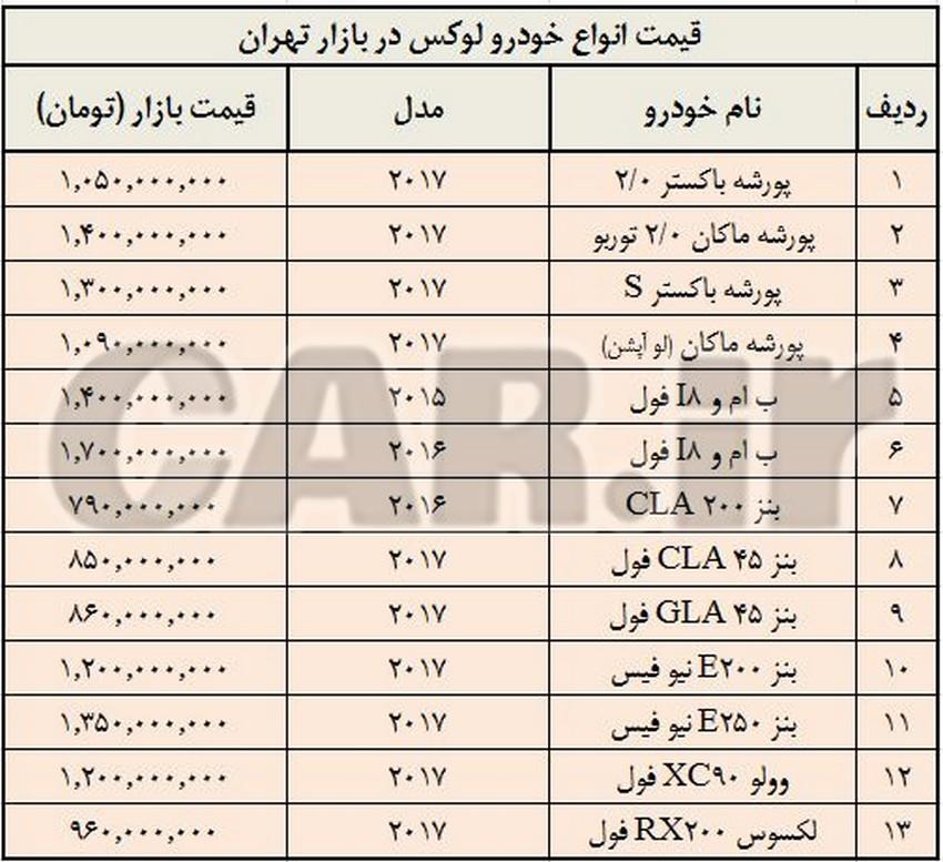 خودروهای لوکس در بازار تهران چه قیمتی دارند؟ + جدول