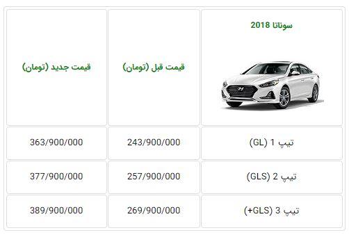 قیمت هیوندای سوناتا 2018 در ایران افزایش بسیار شدیدی داشت