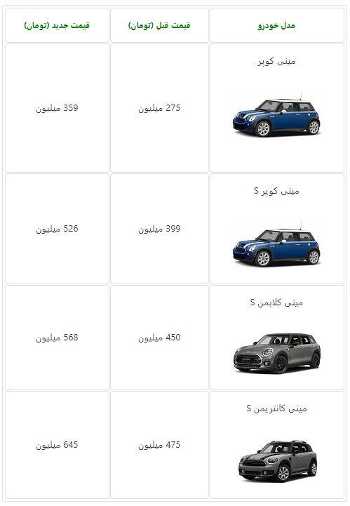 افزایش قیمت غیر قابل باور برای محصولات مینی در ایران + قیمت جدید