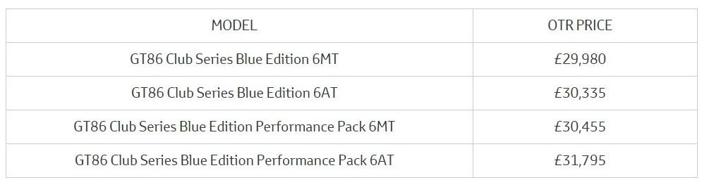 تویوتا GT86 کلاب سریز بلو ادیشن جدید معرفی شد