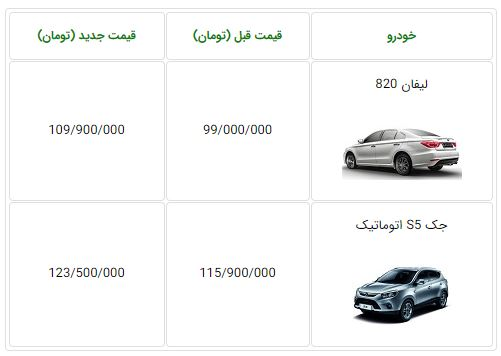 اعلام قیمت جدید جک S5 اتوماتیک و لیفان 820 - خرداد 97