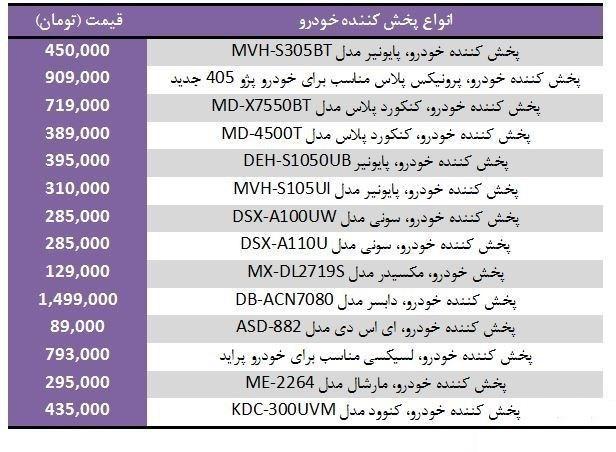 جدول قیمت روز انواع دستگاه پخش خودرو در بازار تهران