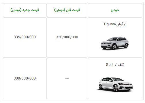 فروش فولکسواگن گلف GTI برای اولین بار در ایران + قیمت