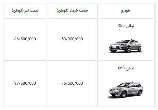 اعلام قیمت جدید لیفان X60 و X50 - تیرماه97