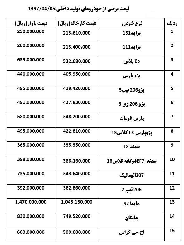 جدول قیمت خودروهای داخلی - امروز 05/04/97