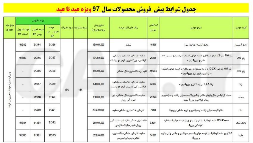 شرایط فروش ویژه عید تا عید محصولات ایران خودرو اعلام شد / موعد تحویل زمستان 97