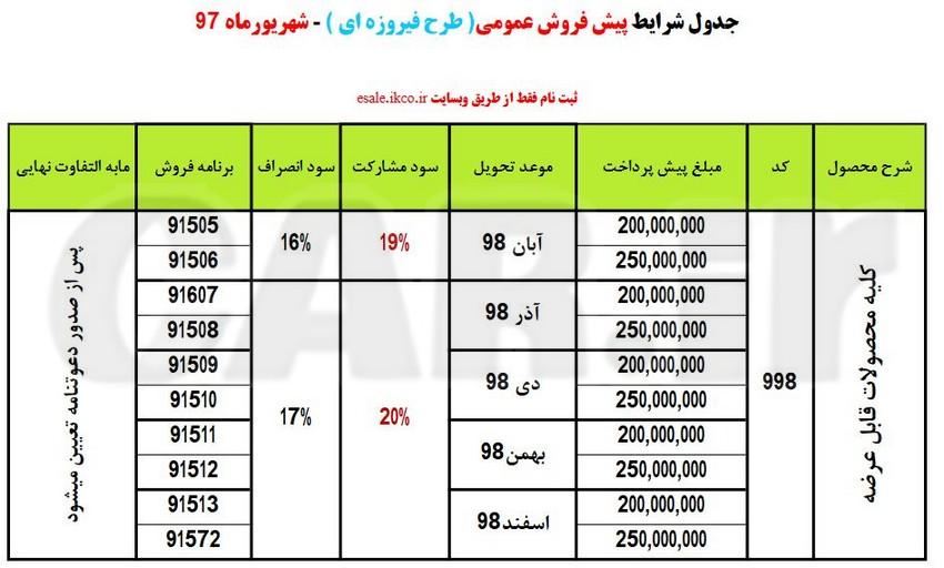 طرح جدید پیش فروش طرح فیروزهای محصولات ایران خودرو / شهریور 97