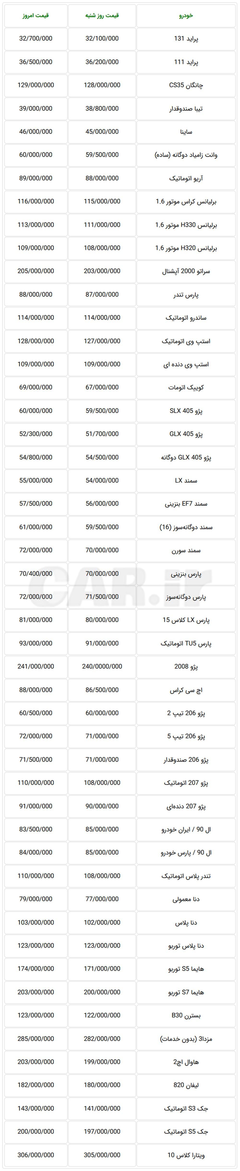 قیمت جدید خودرو در بازار تهران امروز سهشنبه 15 آبان ماه 97