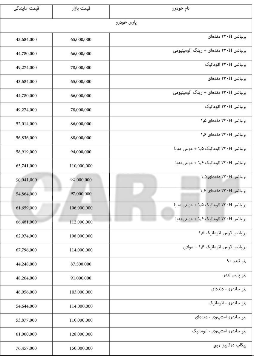 جدول قیمت انواع محصولات پارس خودرو ۲۶ شهریور ۹۷