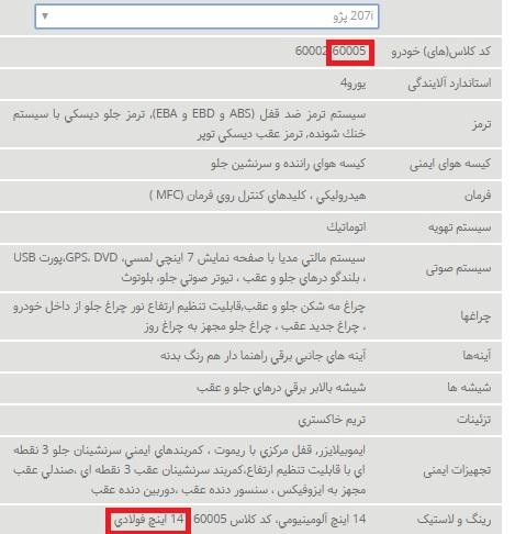 حذف آپشنی دیگر ؛ این بار از محصولات ایران خودرو
