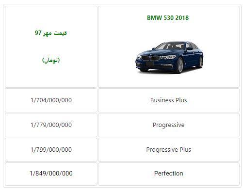 اعلام قیمت جدید بی ام و سری 5 مدل 2018 در ایران - مهر 97