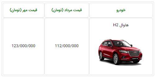 اعلام قیمت جدید هاوال H2 از سوی گروه بهمن / مهر 97