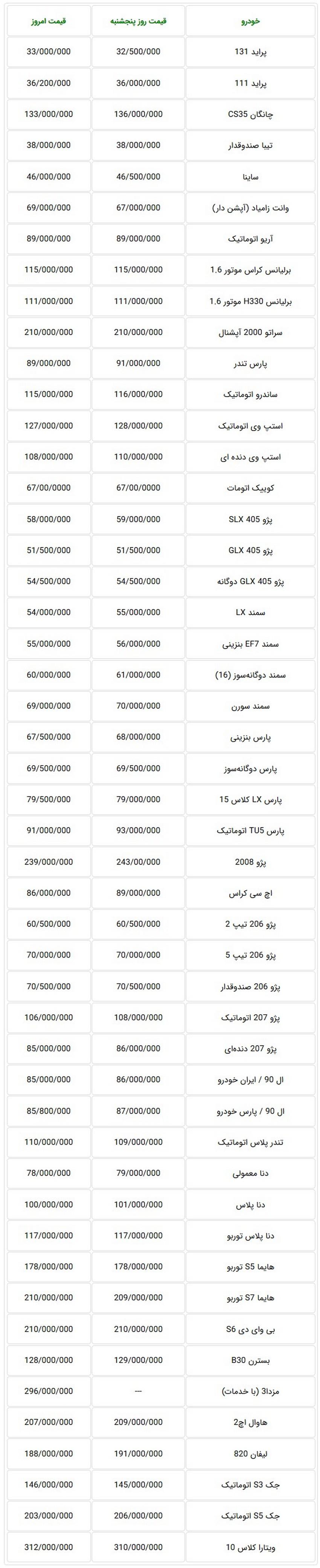 جدول قیمت خودروهای صفر داخلی امروز شنبه در بازار تهران