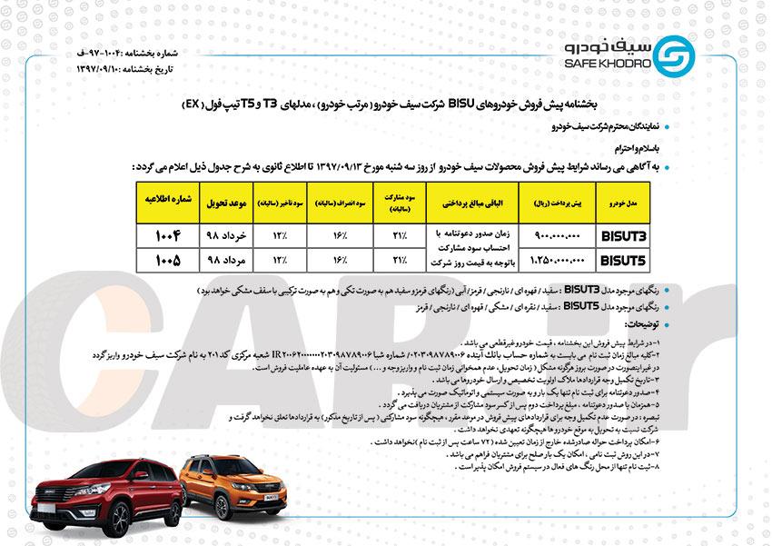 نخستین شرایط فروش رسمی محصولات بیسو در ایران اعلام شد