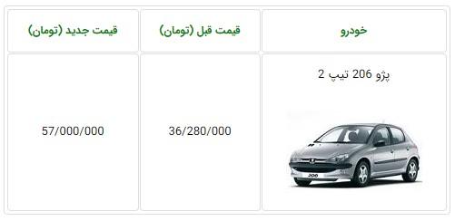 اعلام قیمت جدید پژو 206 تیپ 2 - آذر 97