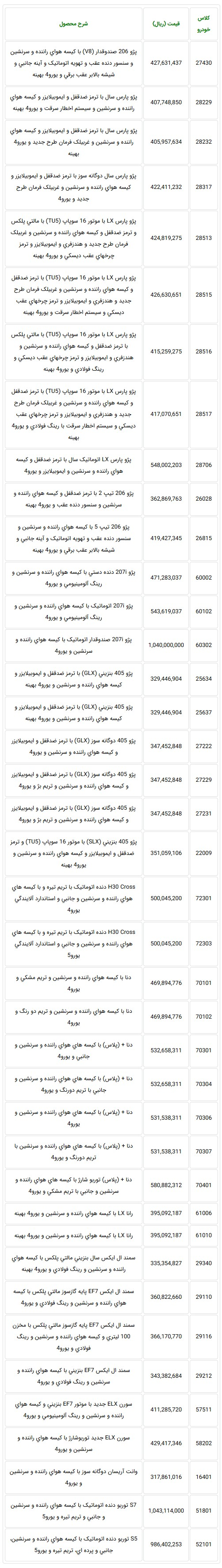 اعلام لیست قیمت کارخانه ای محصولات ایران خودرو - آذر 97