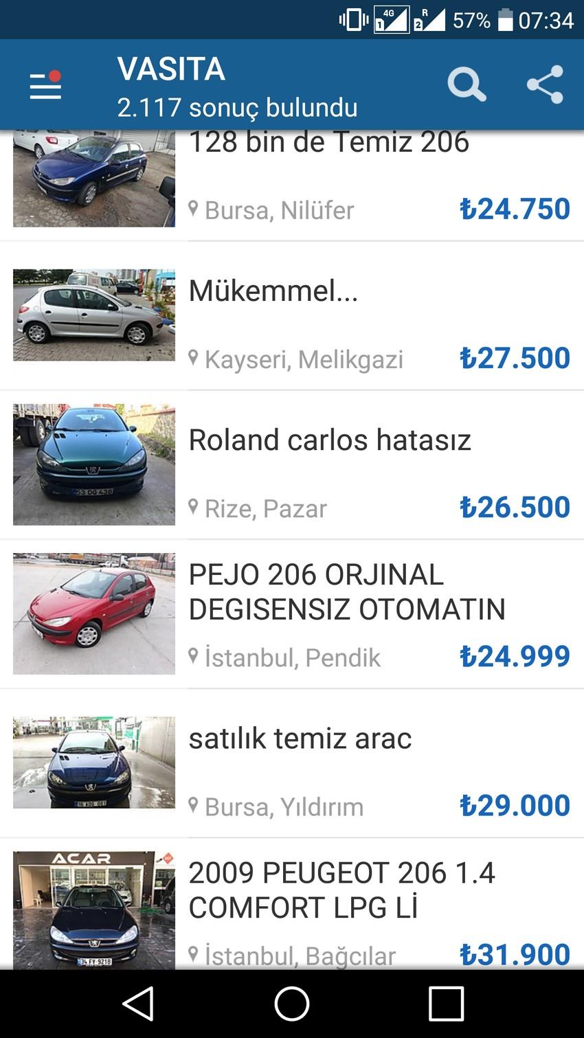 قیمت پژو ۲۰۶ صندوقدار در مراکش و ترکیه چقدر است؟