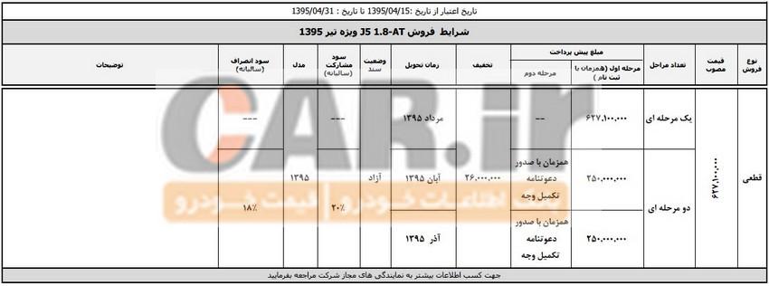شرایط فروش تیر ماه کرمان خودرو