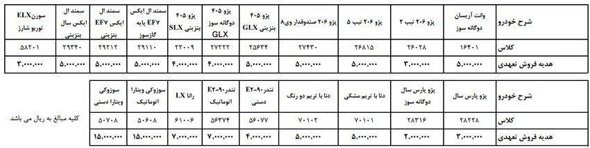 شرایط پیش فروش محصولات ایران خودرو