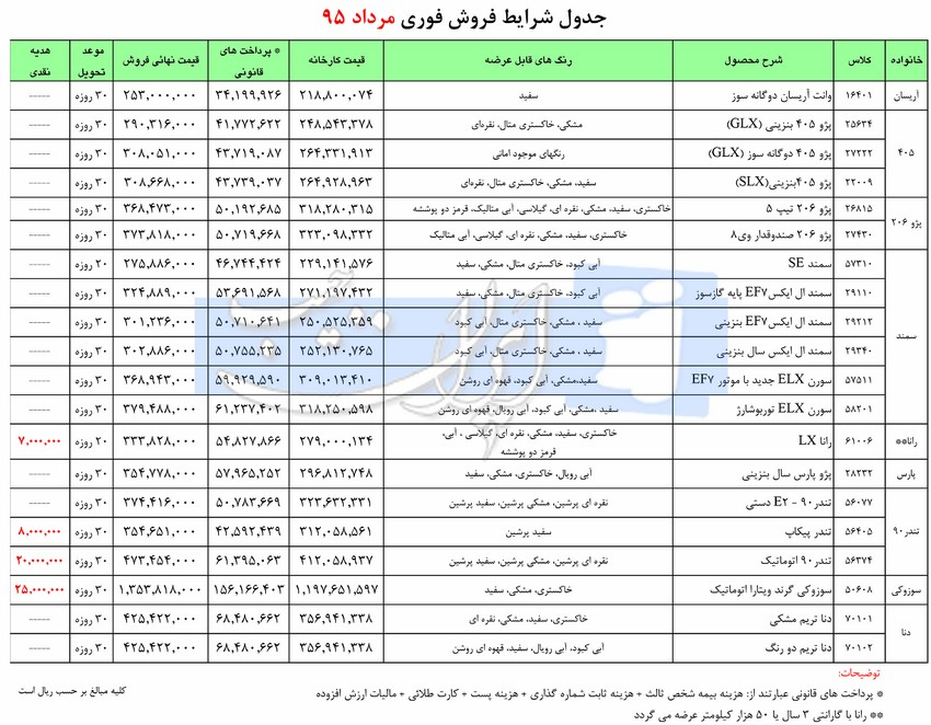 فروش فوری محصولات ایران خودرو