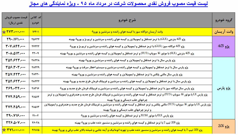 آریسان ایران خودرو 2میلیون تومان گران شد