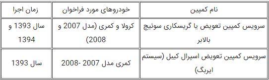 """توضیح ایرتویا درباره عدم فراخوان خودروهای وارداتی در ایران"""""""
