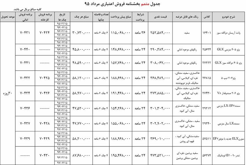 بخشنامه-جدید-فروش-اقساطی-محصولات-ایران-خودرو