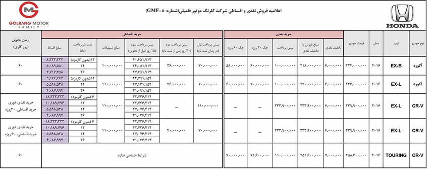 شرایط فروش محصولات هوندا در ایران - 23 مرداد 95 :
