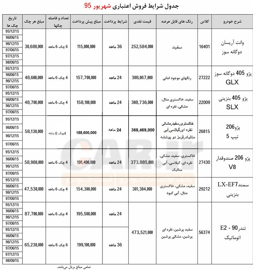 شرایط فروش اقساطی محصولات ایران خودرو ویژه شهریور ۹۵